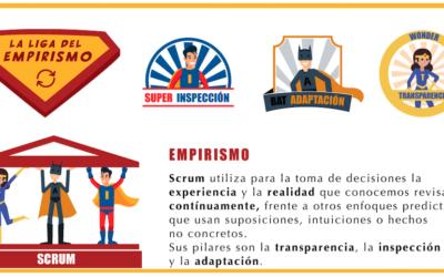 Los pilares de Scrum : infografía