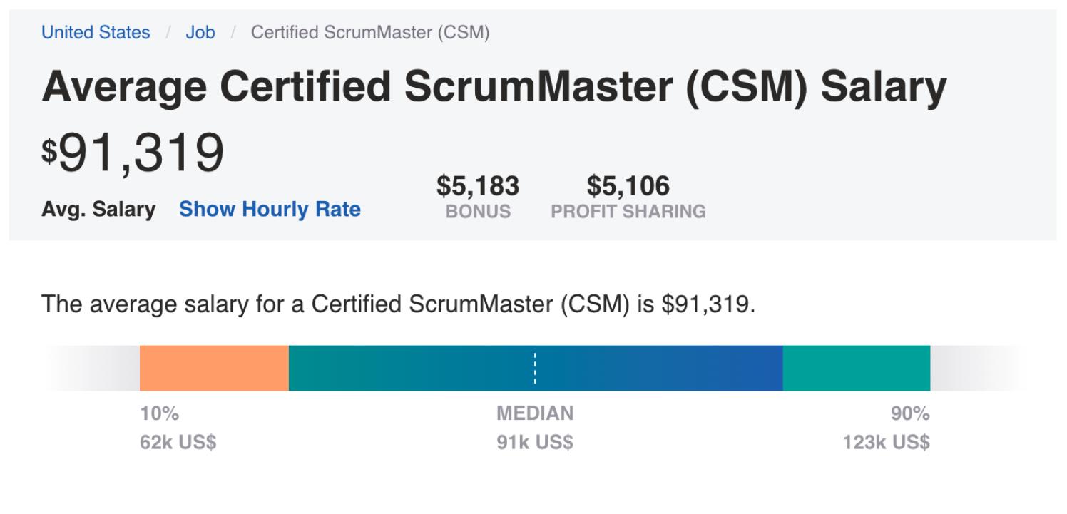 Que hay de los salario en Estado unidos USA para Scrum Masters y agentes del cambio